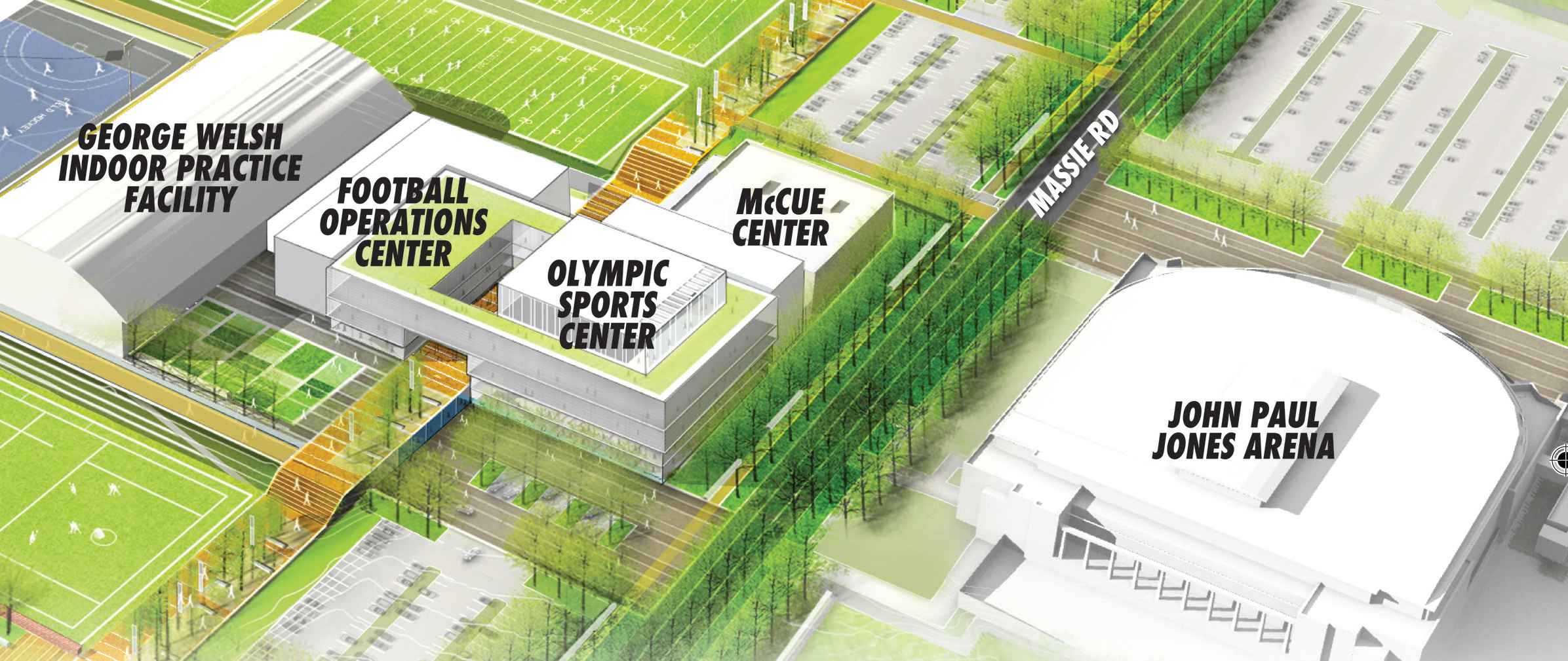 Athletics Master Plan
